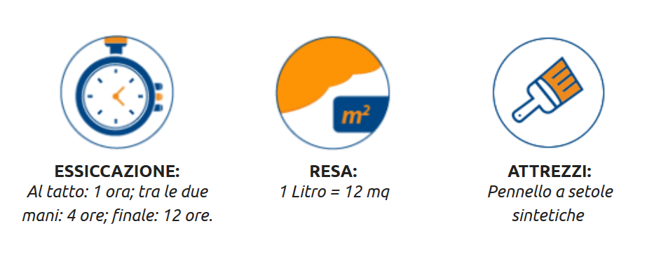 Finitura ad acqua effetto cera HI2311/trasparente da 2,5 lt - SAYERLACK