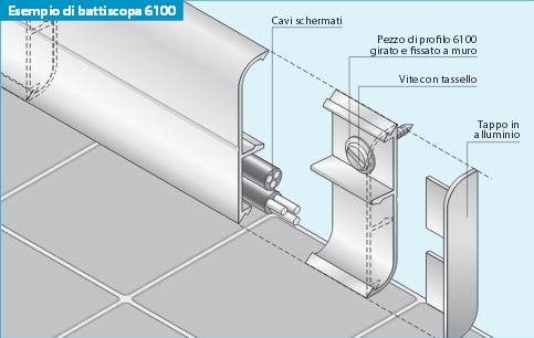 Tappi terminali Battiscopa in alluminio anodizzato portacavi argento