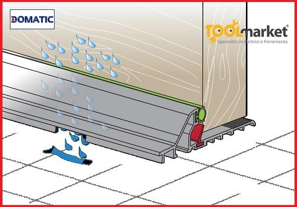 Soglia antipioggia alluminio D-Rain