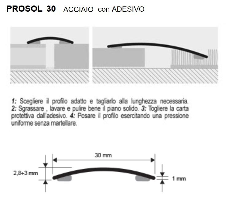 Profili autoadesivi per pavimenti