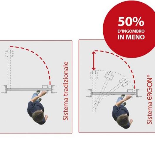 Sistema scorrevole Rototraslante per porte modello SLIM TE - CELEGON