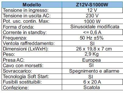 Inverter 12V-220V 1000w