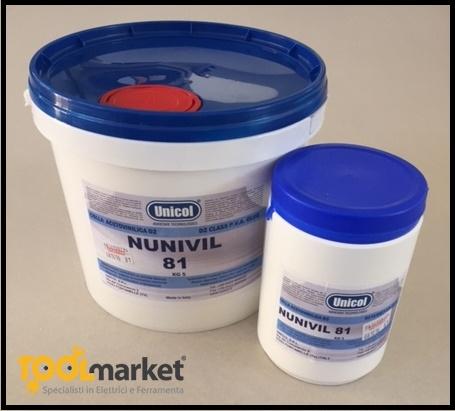 Colla Nunivil81