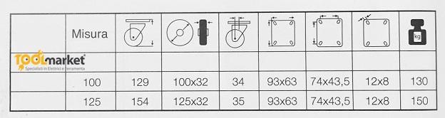 Ruota ghisa poliuretano 125mm