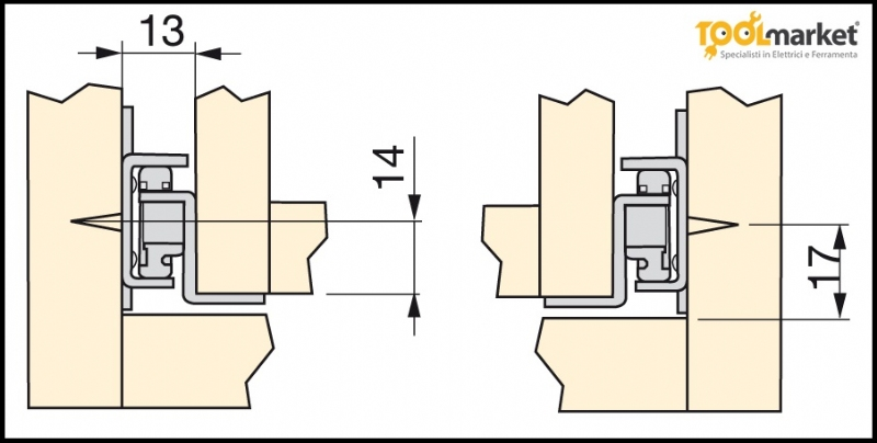 Guide cassetti a rotelle