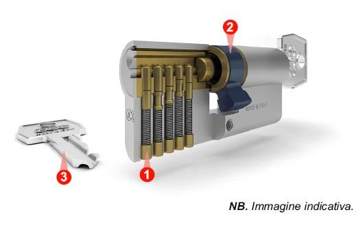 Mezzo cilindro AGB per serratura serranda e basculante